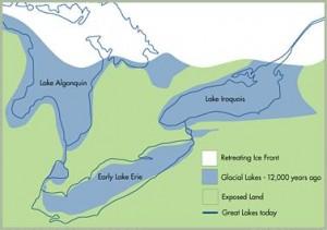 Post Glacial lakes